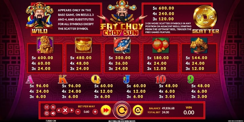Fat Choy Choy Sun-สล็อตออนไลน์