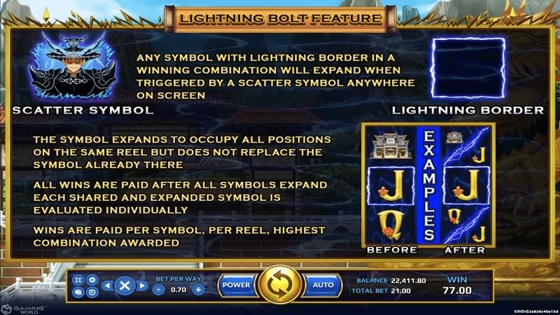 lightning god-joker gaming