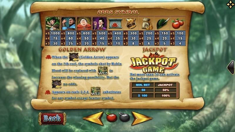 robinhood-joker gaming