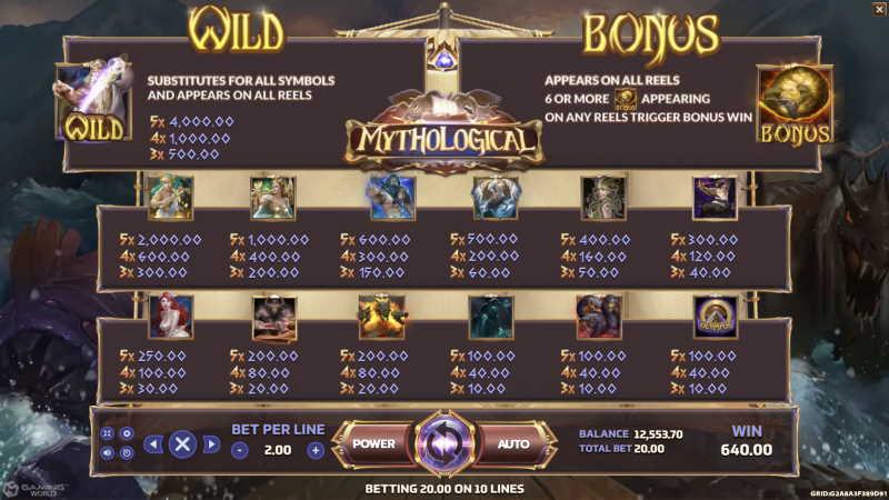 mythological-joker slot