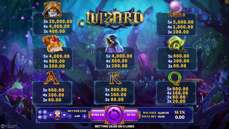 wizard-joker123