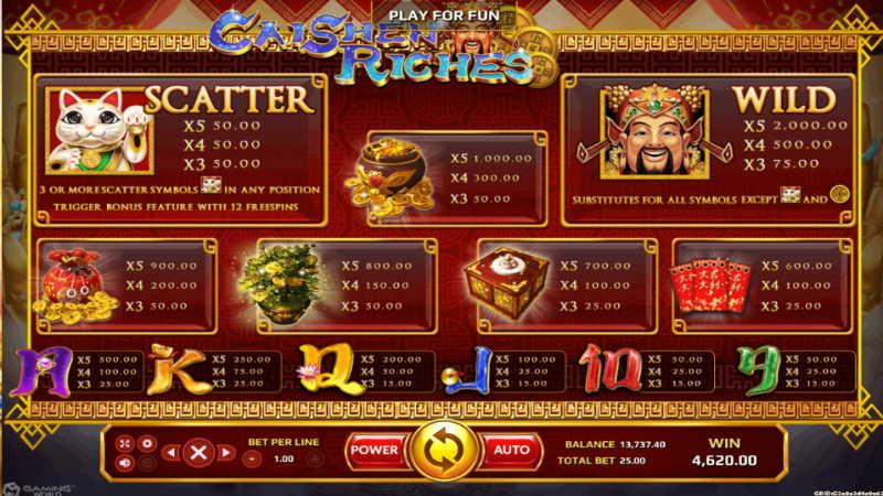 caishen riches-joker123th