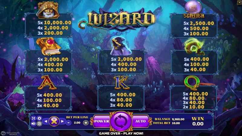 wizard slot-joker gaming